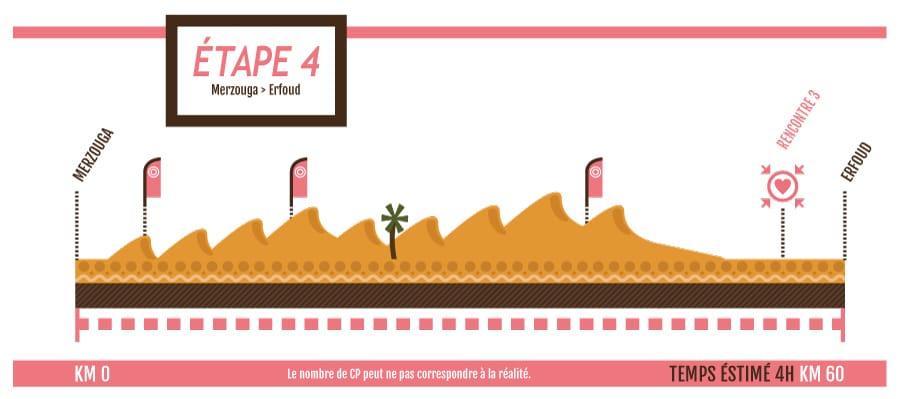 Etape dunes Caf Fémina