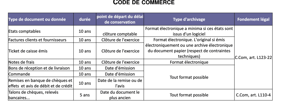 archives code de commerce exco valliance