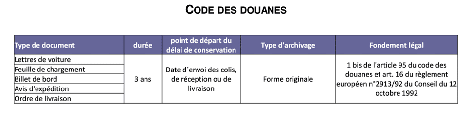archives code des douanes exco valliance